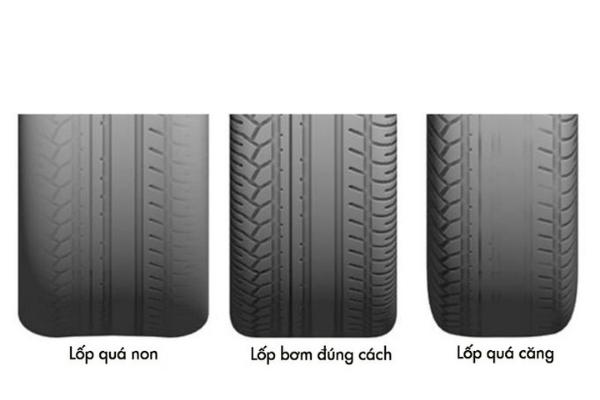 kinh nghiệm khi bơm lốp xe ô tô