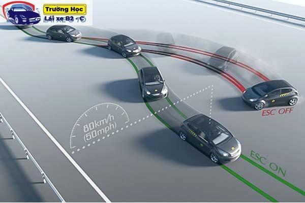 Lợi ích của hệ thống phanh abs đối với xe ô tôvà mô tô